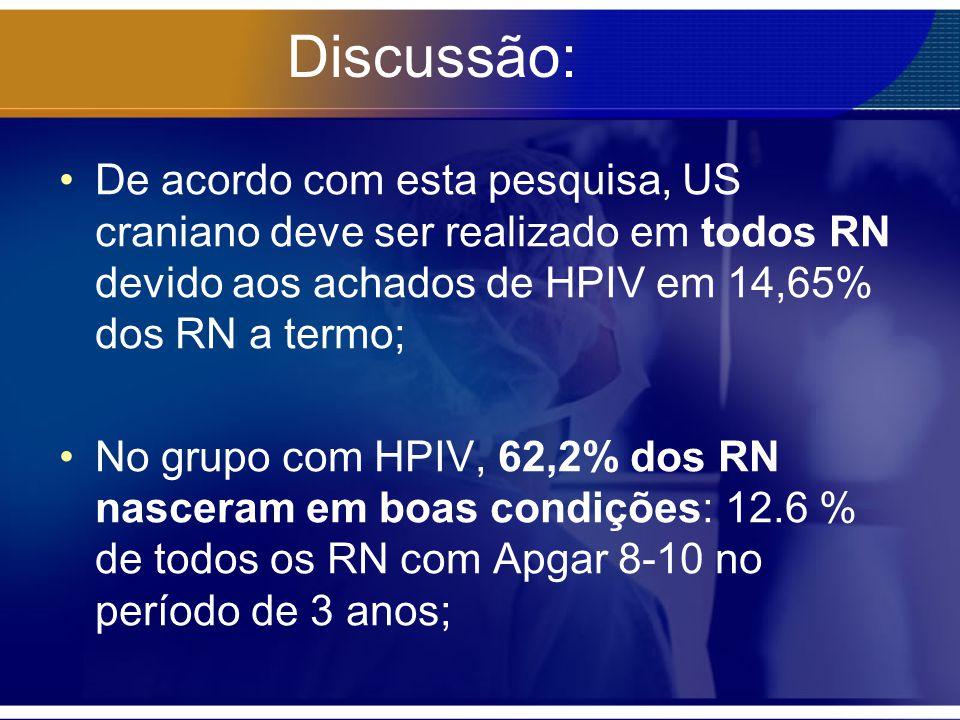 Discussão: De acordo com esta pesquisa, US craniano deve ser realizado em todos RN devido aos achados de HPIV em 14,65% dos RN a termo;