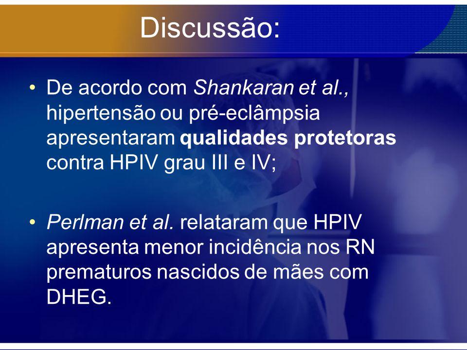 Discussão: De acordo com Shankaran et al., hipertensão ou pré-eclâmpsia apresentaram qualidades protetoras contra HPIV grau III e IV;
