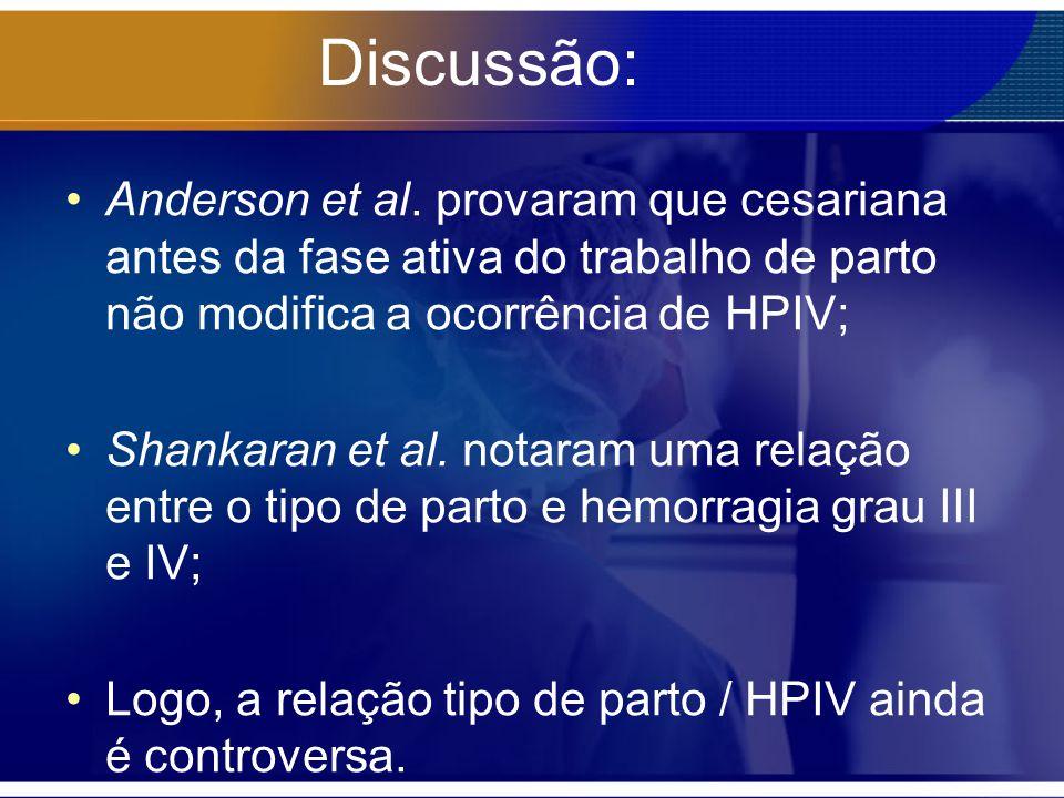 Discussão: Anderson et al. provaram que cesariana antes da fase ativa do trabalho de parto não modifica a ocorrência de HPIV;