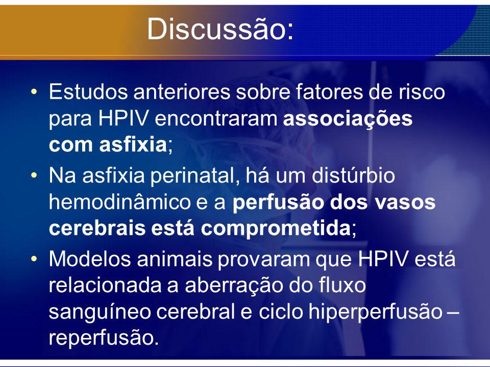Discussão: Estudos anteriores sobre fatores de risco para HPIV encontraram associações com asfixia;