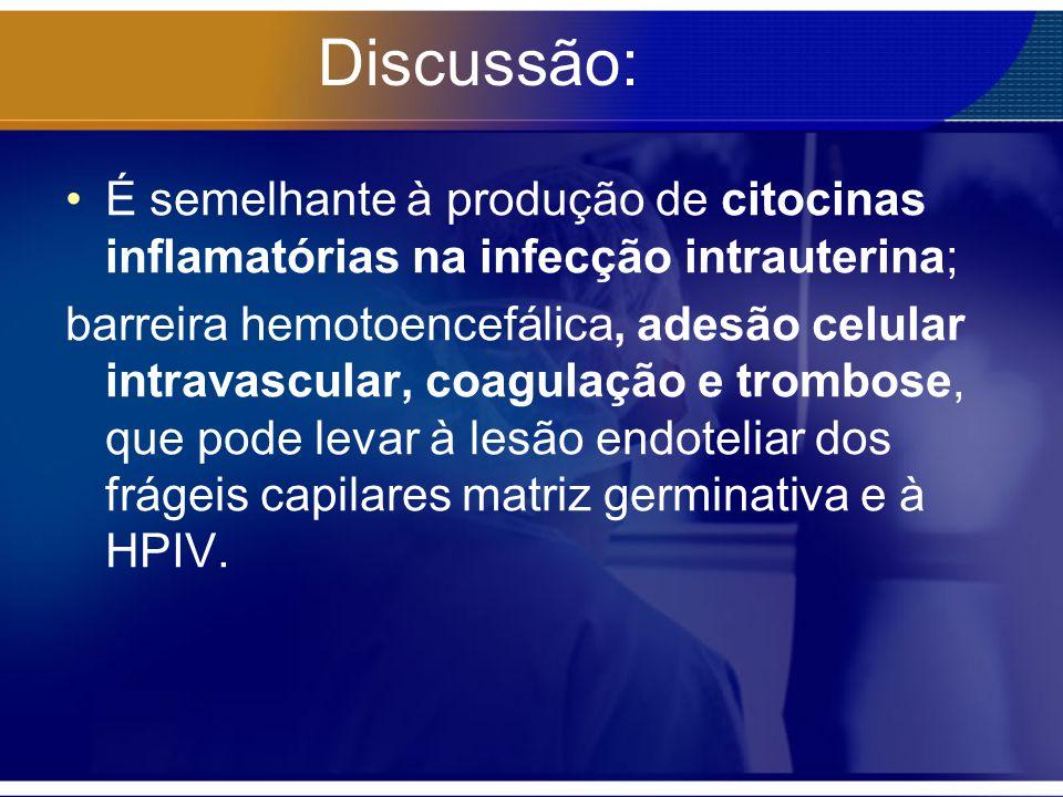 Discussão: É semelhante à produção de citocinas inflamatórias na infecção intrauterina;
