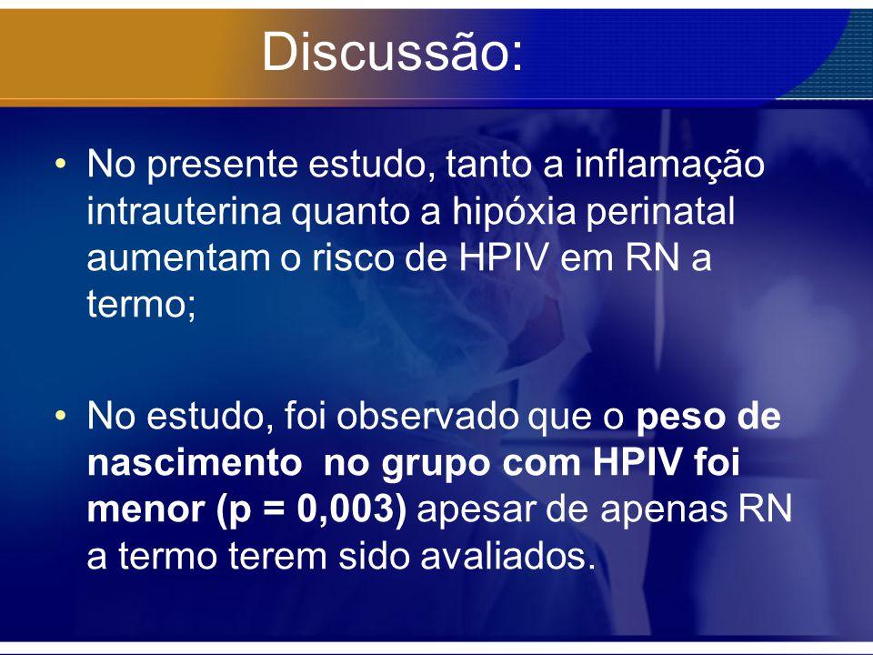 Discussão: No presente estudo, tanto a inflamação intrauterina quanto a hipóxia perinatal aumentam o risco de HPIV em RN a termo;
