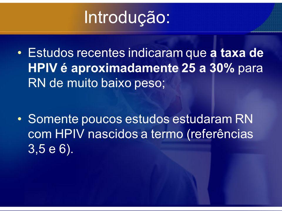 Introdução: Estudos recentes indicaram que a taxa de HPIV é aproximadamente 25 a 30% para RN de muito baixo peso;