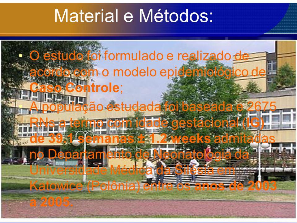 Material e Métodos: O estudo foi formulado e realizado de acordo com o modelo epidemiológico de Caso Controle;