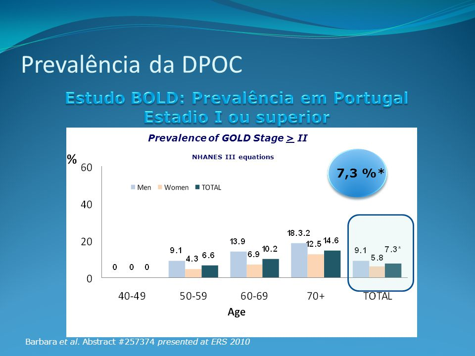 Estudo BOLD: Prevalência em Portugal Estadio I ou superior