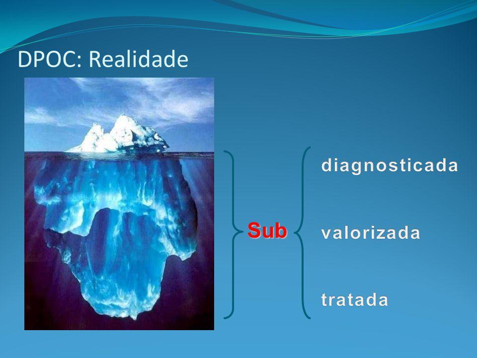 DPOC: Realidade diagnosticada valorizada tratada Sub