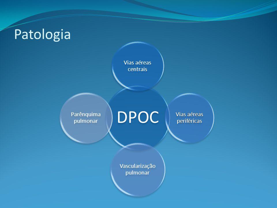 Patologia DPOC Vias aéreas centrais Vias aéreas periféricas