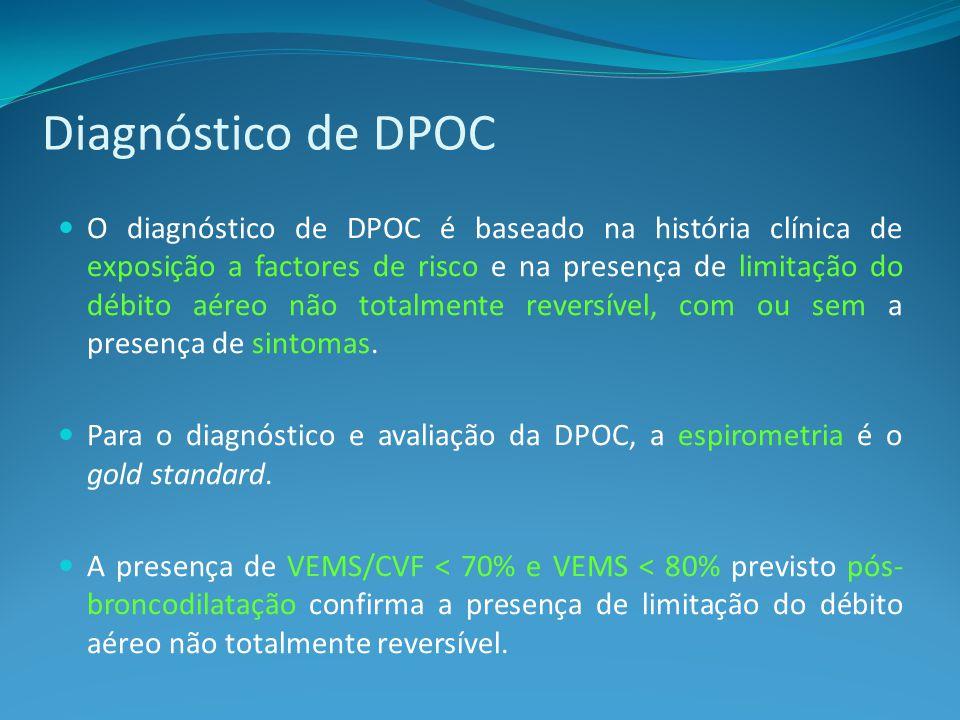 Diagnóstico de DPOC