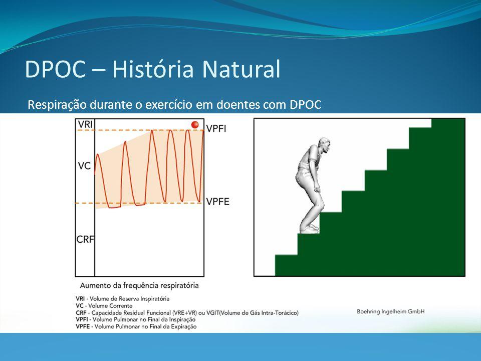 DPOC – História Natural