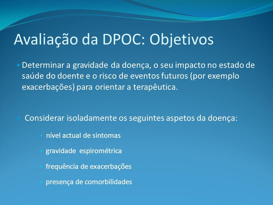 Avaliação da DPOC: Objetivos