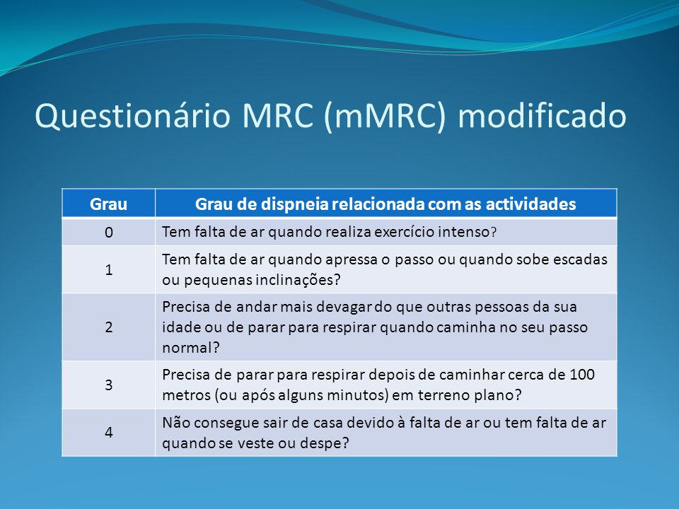 Questionário MRC (mMRC) modificado