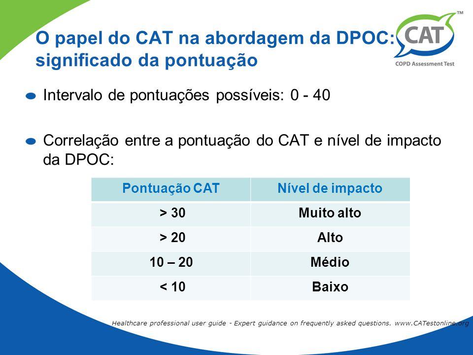 O papel do CAT na abordagem da DPOC: significado da pontuação
