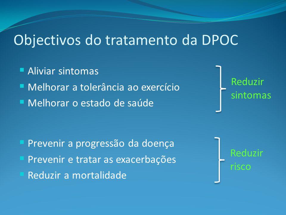 Objectivos do tratamento da DPOC