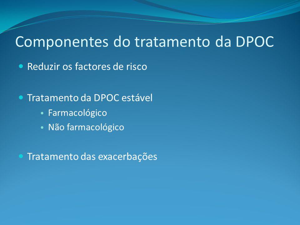 Componentes do tratamento da DPOC