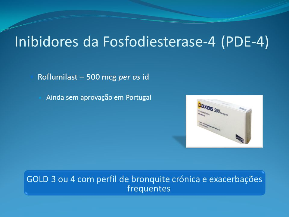 Inibidores da Fosfodiesterase-4 (PDE-4)