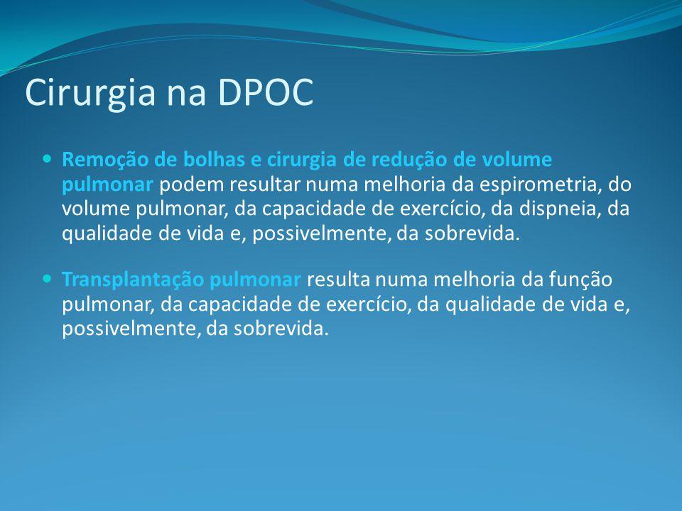 Cirurgia na DPOC