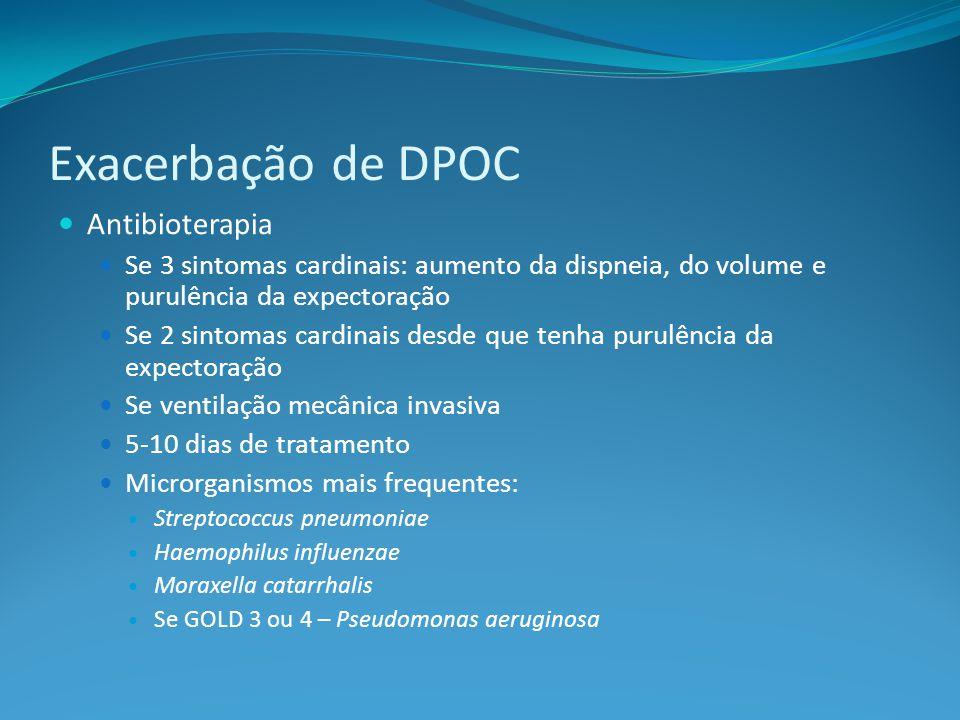 Exacerbação de DPOC Antibioterapia