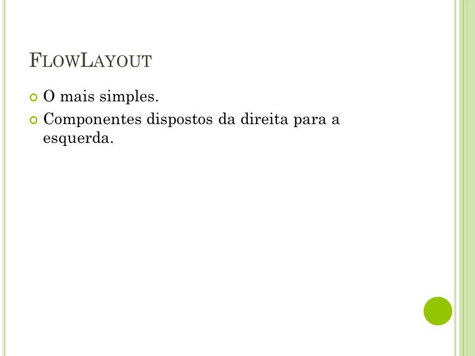 FlowLayout O mais simples.