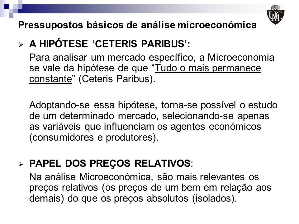 Pressupostos básicos de análise microeconómica