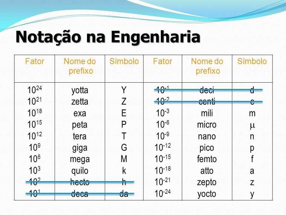 Notação na Engenharia Fator. Nome do. prefixo. Símbolo. 1024. 1021. 1018. 1015. 1012. 109.