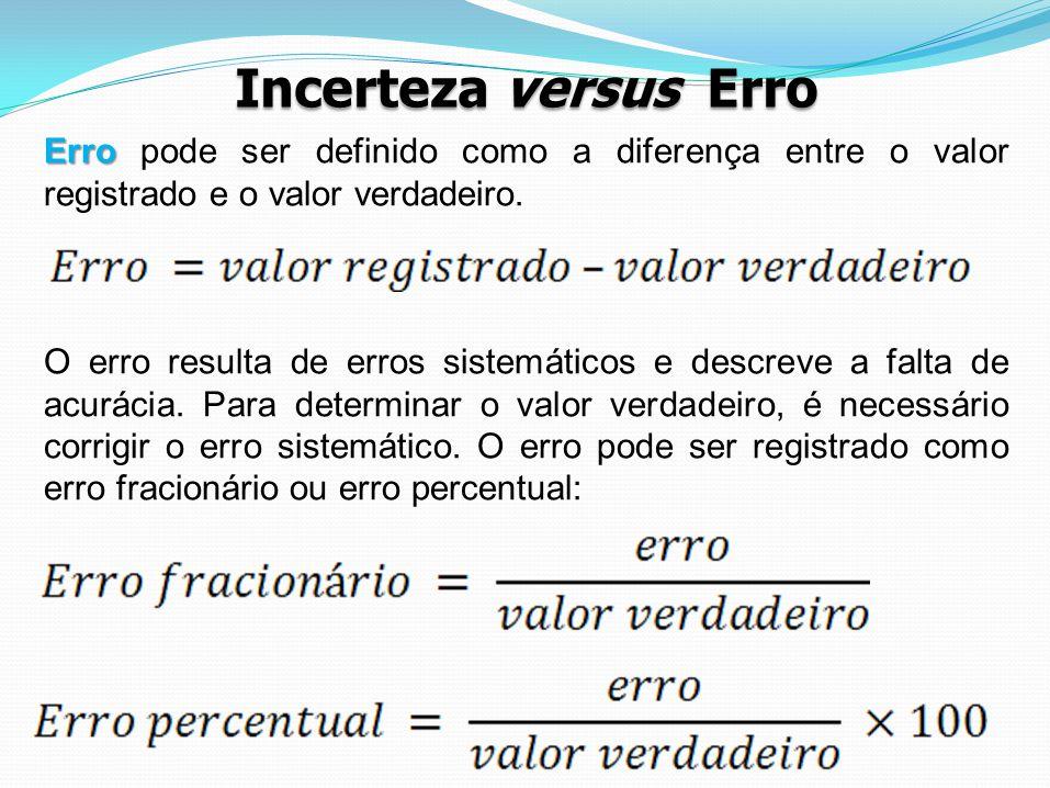 Incerteza versus Erro Erro pode ser definido como a diferença entre o valor registrado e o valor verdadeiro.