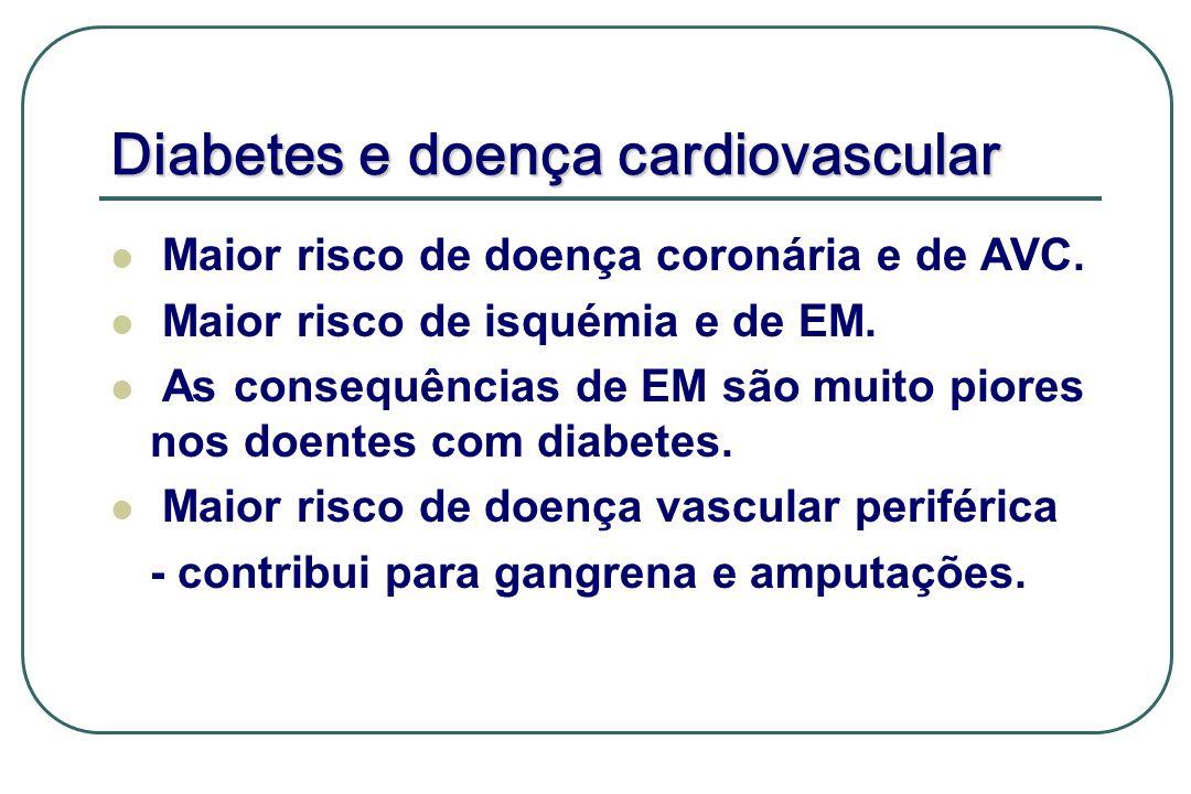 Diabetes e doença cardiovascular