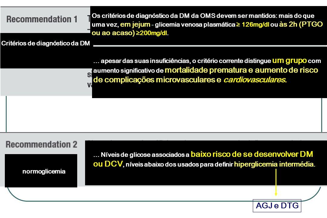 Critérios de diagnóstico da DM