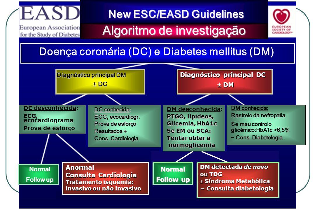 New ESC/EASD Guidelines Doença coronária (DC) e Diabetes mellitus (DM)