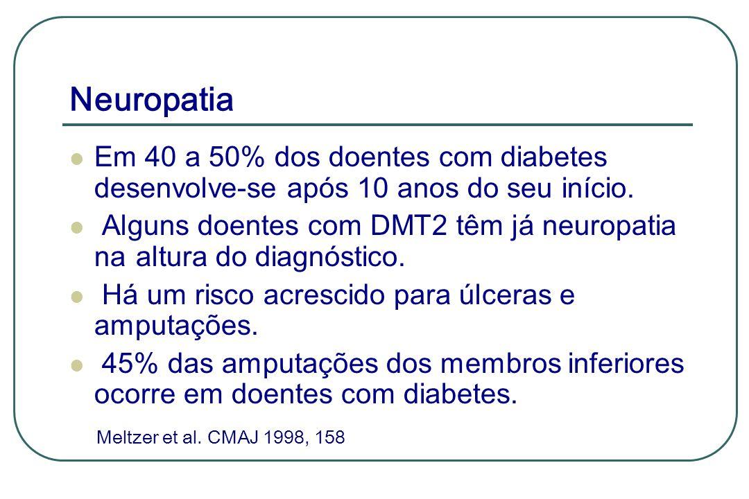 Neuropatia Em 40 a 50% dos doentes com diabetes desenvolve-se após 10 anos do seu início.