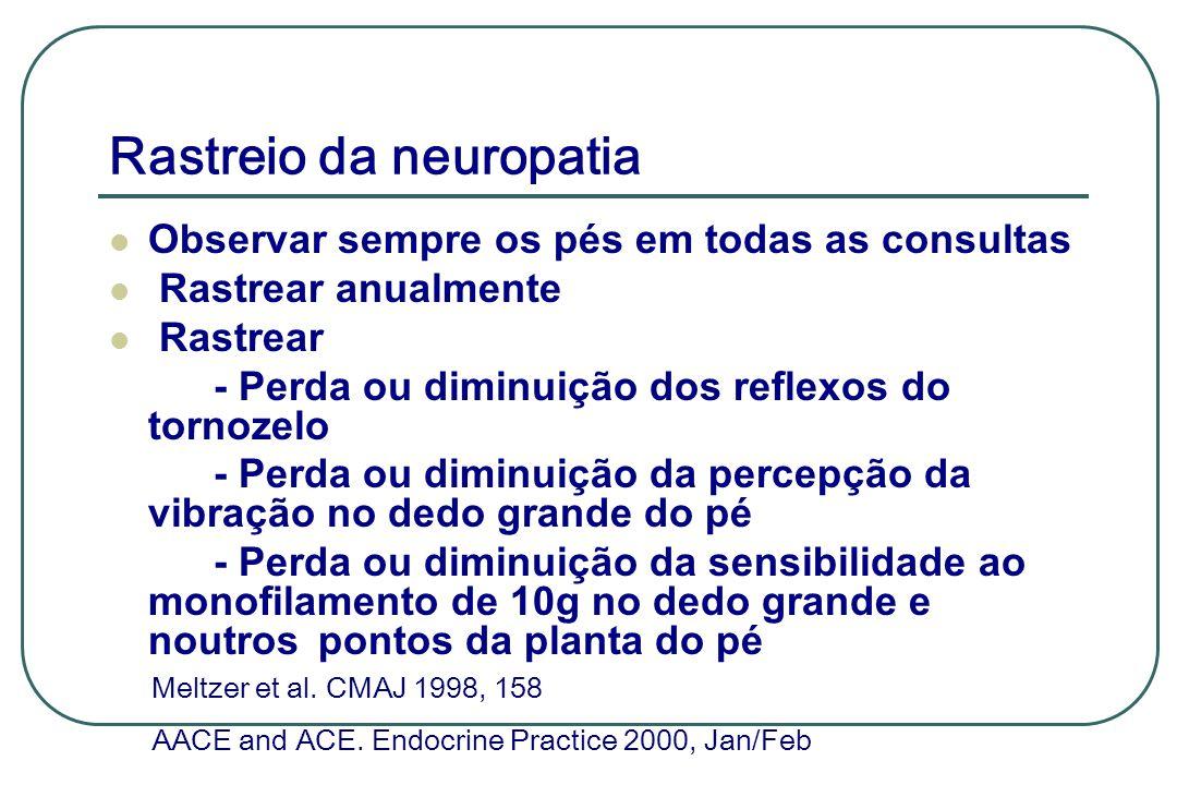 Rastreio da neuropatia