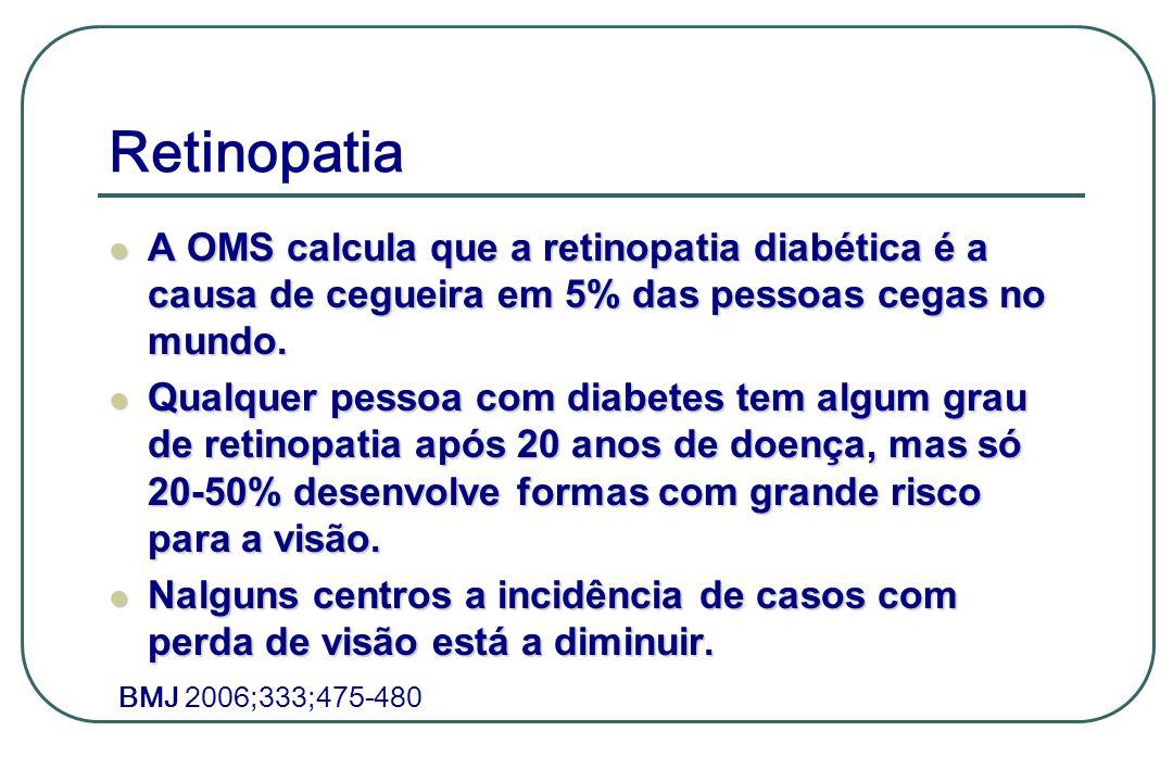 Retinopatia A OMS calcula que a retinopatia diabética é a causa de cegueira em 5% das pessoas cegas no mundo.