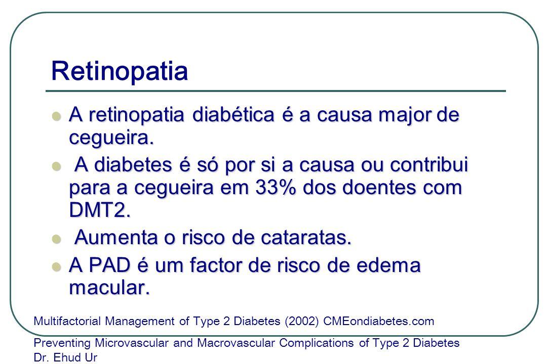 Retinopatia A retinopatia diabética é a causa major de cegueira.
