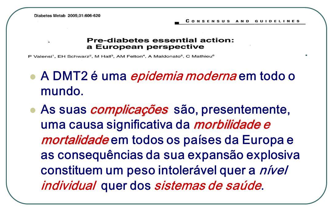 A DMT2 é uma epidemia moderna em todo o mundo.