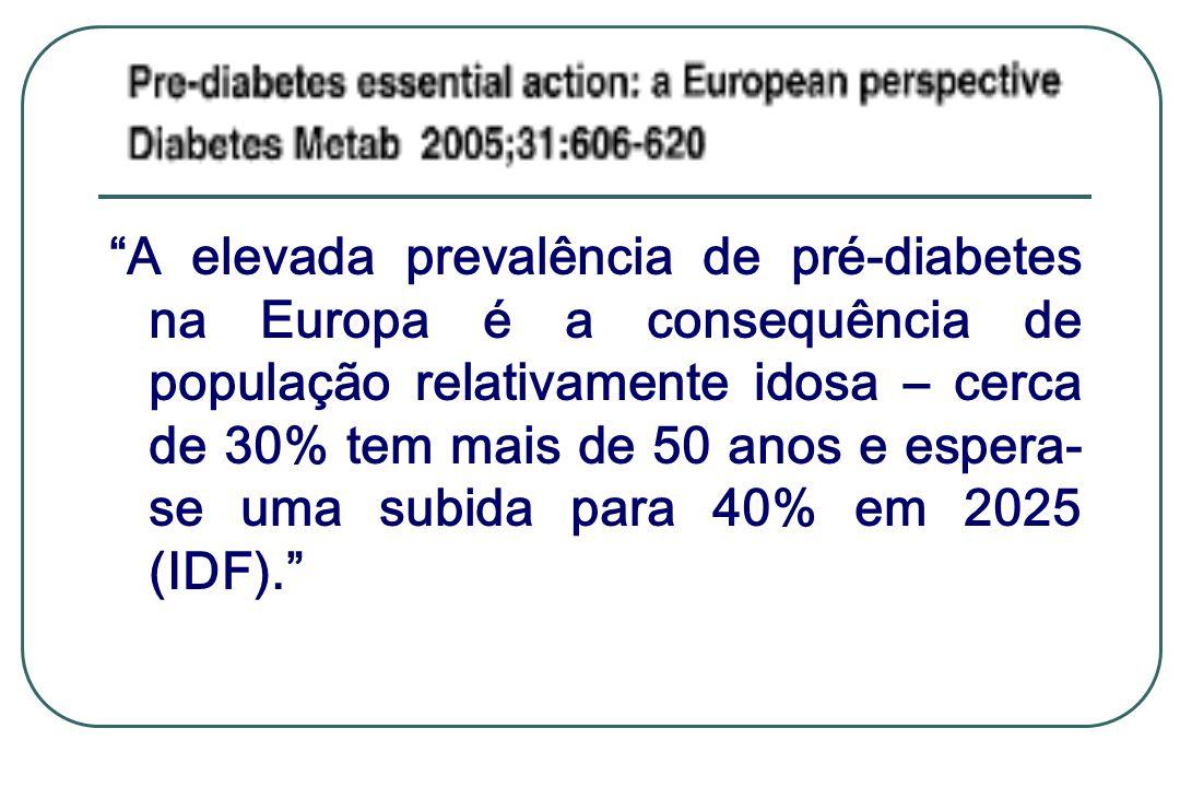 A elevada prevalência de pré-diabetes na Europa é a consequência de população relativamente idosa – cerca de 30% tem mais de 50 anos e espera-se uma subida para 40% em 2025 (IDF).