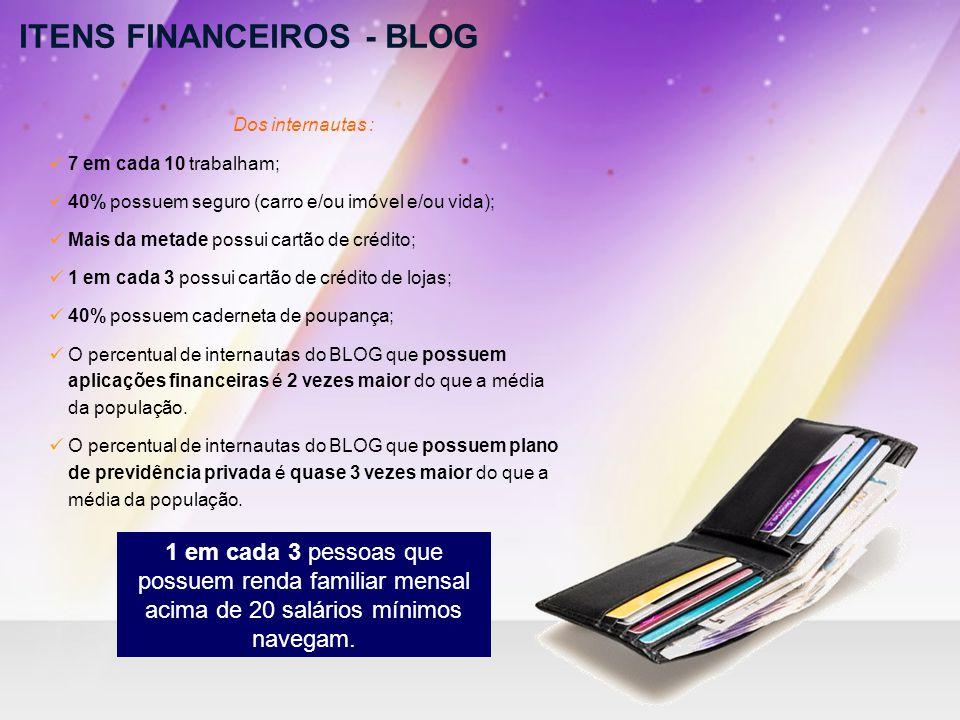ITENS FINANCEIROS - BLOG