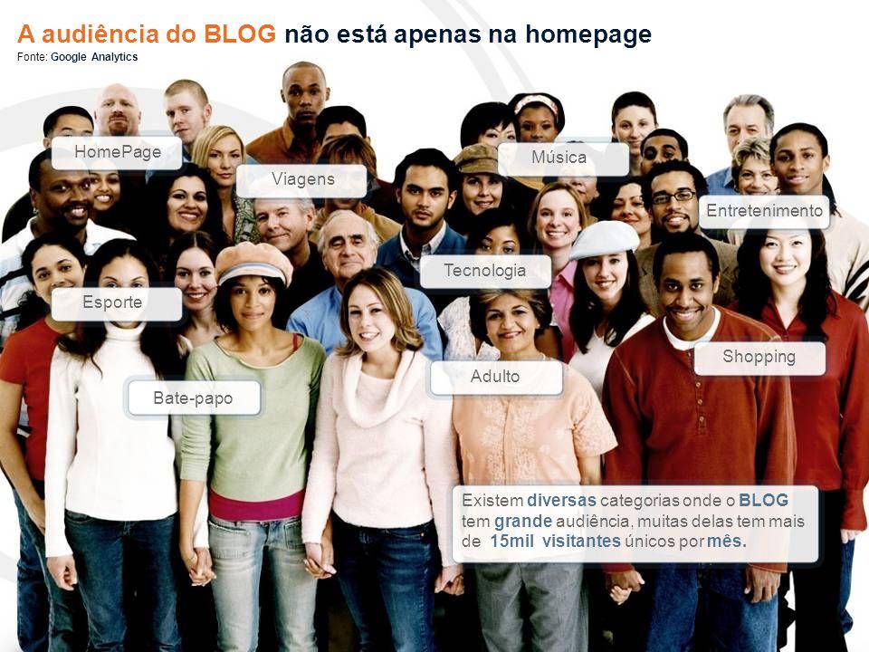 A audiência do BLOG não está apenas na homepage