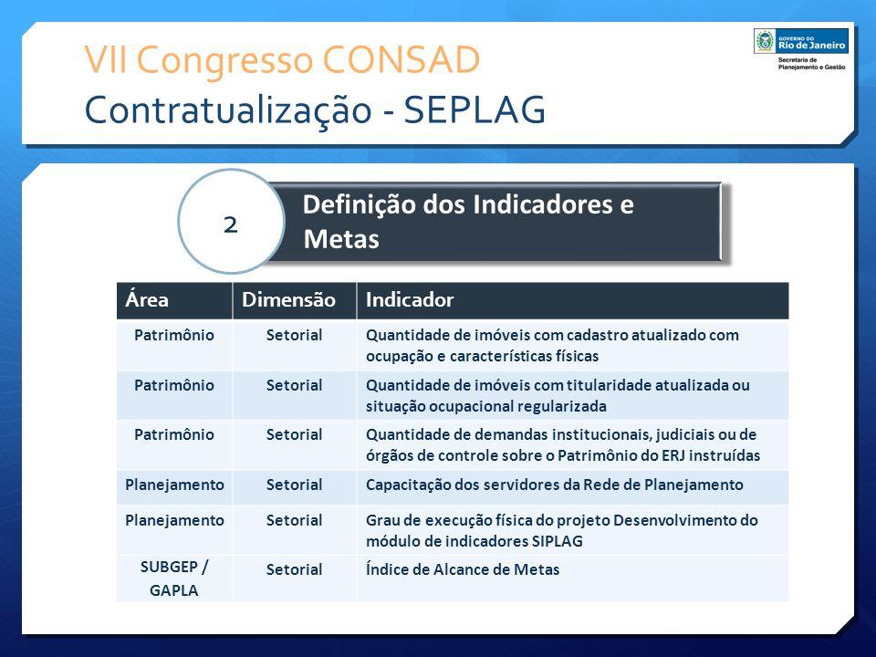 VII Congresso CONSAD Contratualização - SEPLAG