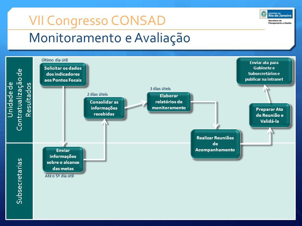 VII Congresso CONSAD Monitoramento e Avaliação