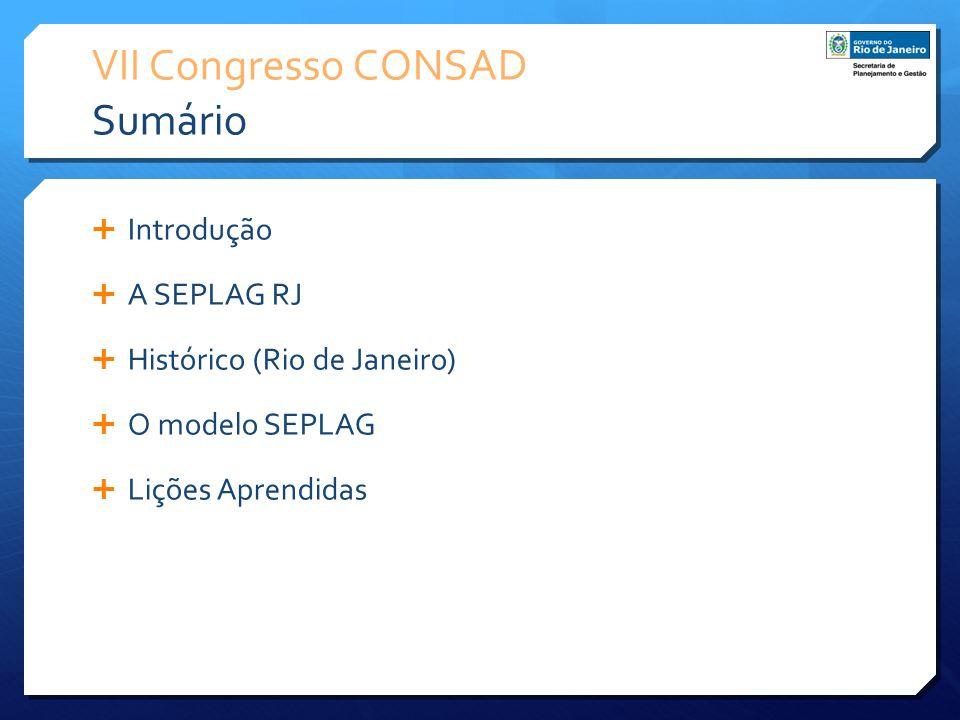 VII Congresso CONSAD Sumário