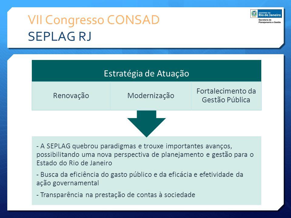 VII Congresso CONSAD SEPLAG RJ