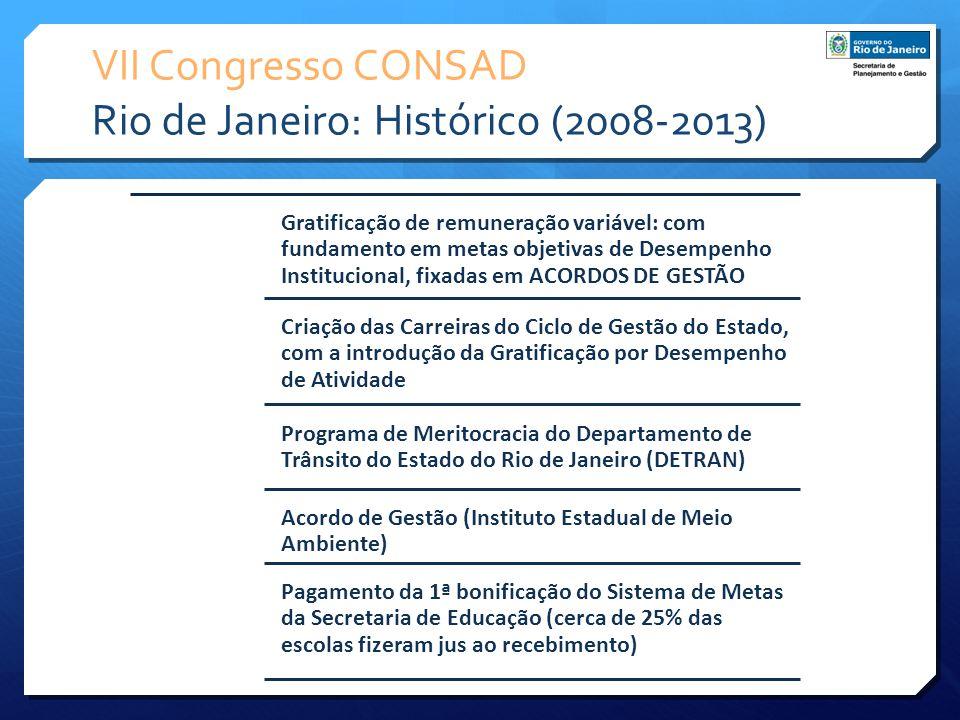 VII Congresso CONSAD Rio de Janeiro: Histórico (2008-2013)