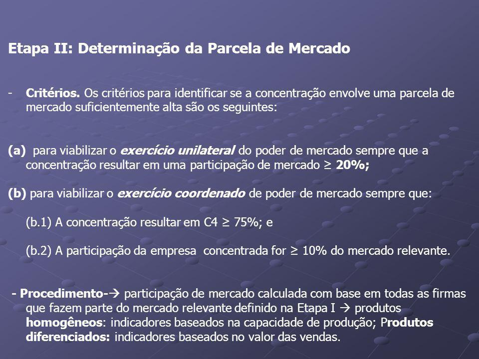 Etapa II: Determinação da Parcela de Mercado
