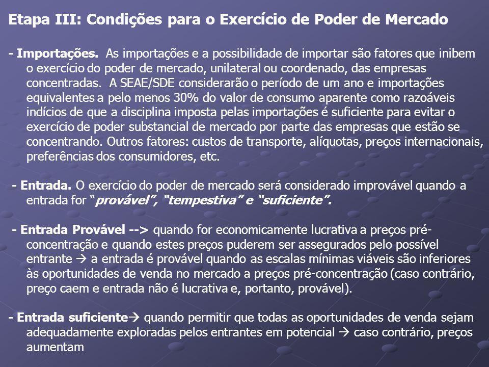Etapa III: Condições para o Exercício de Poder de Mercado