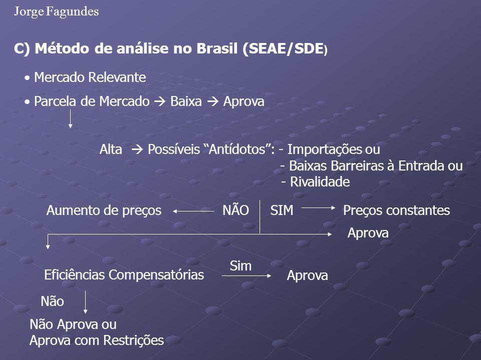 C) Método de análise no Brasil (SEAE/SDE)