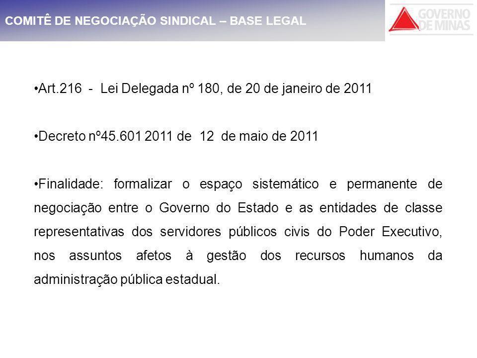 COMITÊ DE NEGOCIAÇÃO SINDICAL – BASE LEGAL