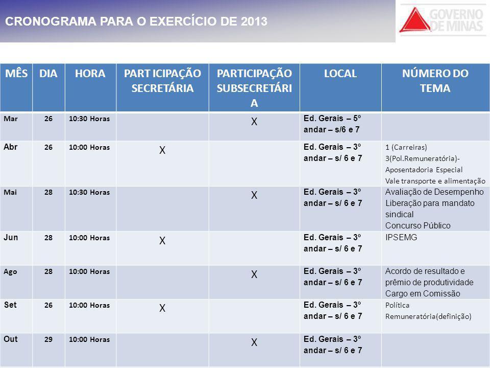 CRONOGRAMA PARA O EXERCÍCIO DE 2013