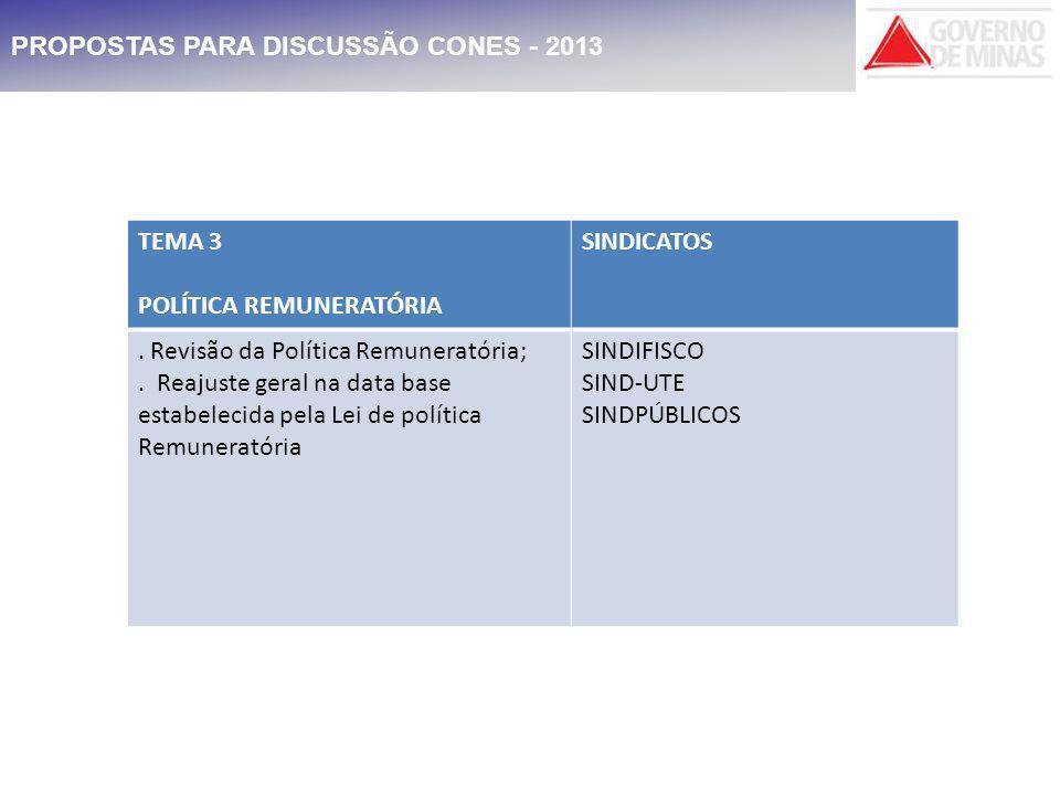 PROPOSTAS PARA DISCUSSÃO CONES - 2013