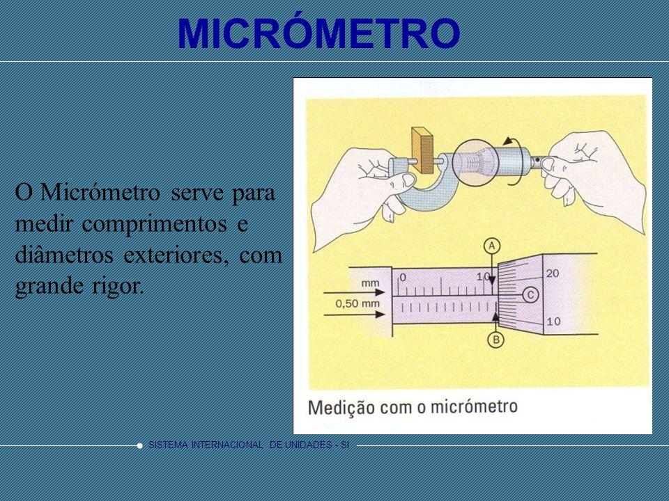 MICRÓMETRO O Micrómetro serve para medir comprimentos e diâmetros exteriores, com grande rigor.