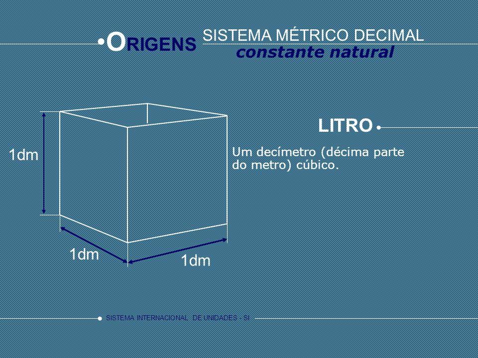ORIGENS LITRO SISTEMA MÉTRICO DECIMAL constante natural 1dm