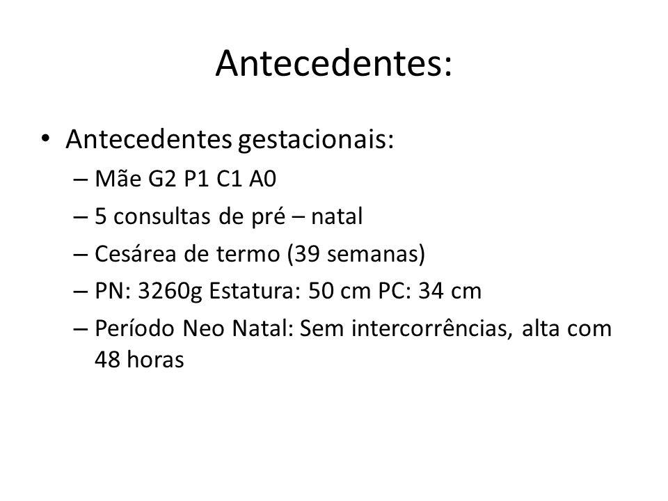 Antecedentes: Antecedentes gestacionais: Mãe G2 P1 C1 A0